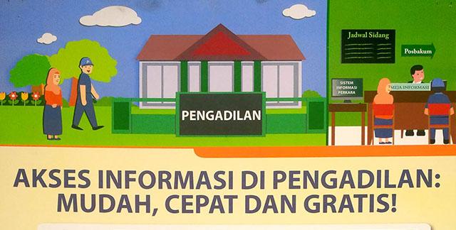Keterbukaan Informasi