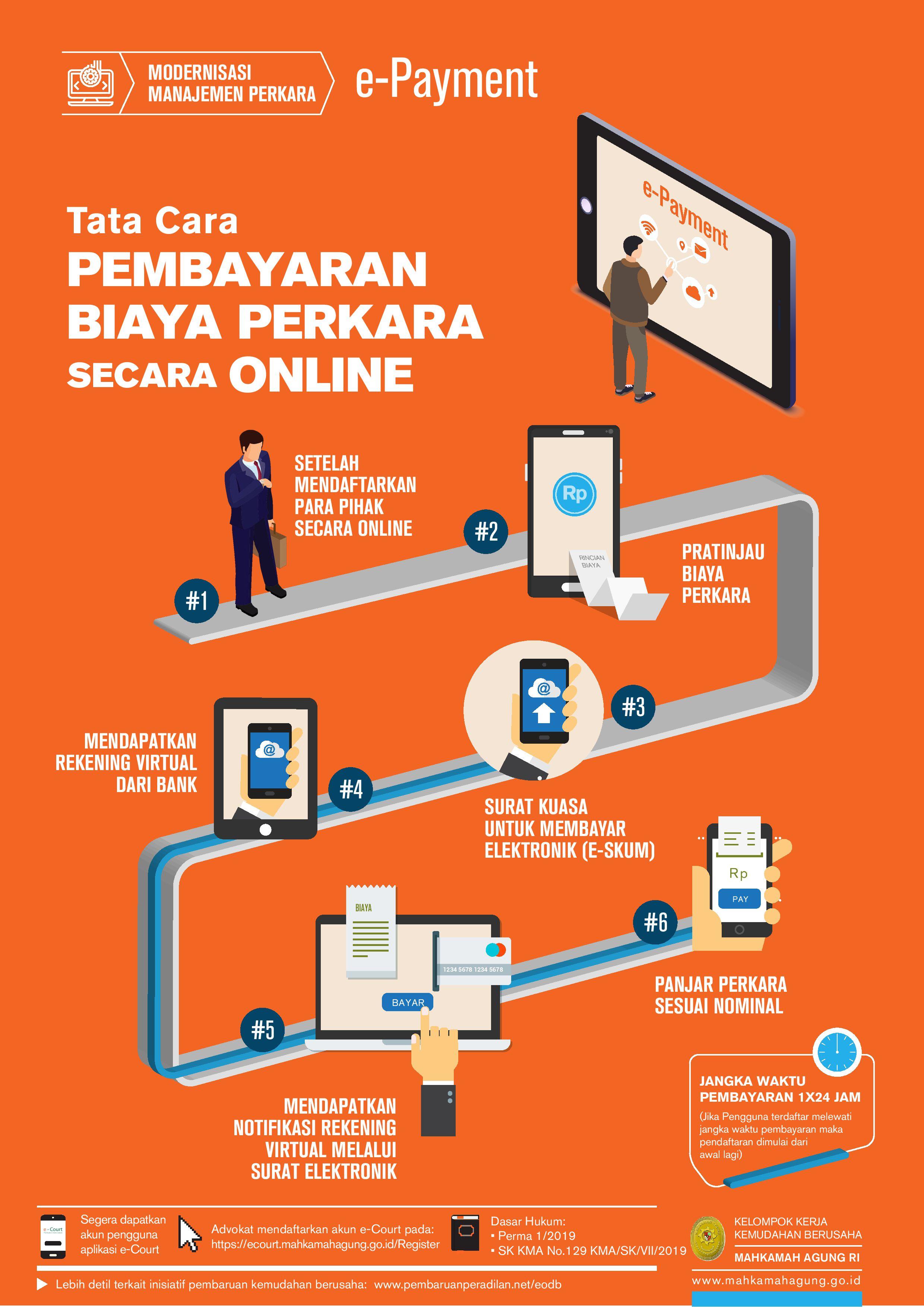 Infographic-Pembaruan_Peradilan-MA-Compiled_2020_08